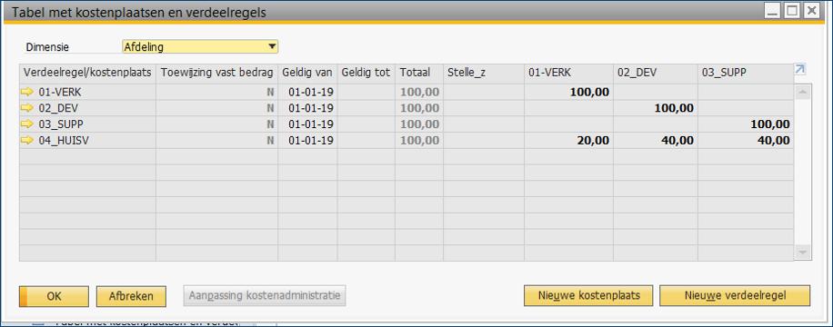 Kostenverbijzondering in SAP Business One 11