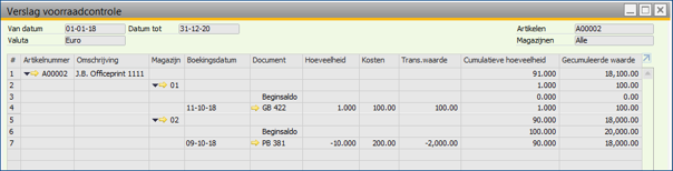 Asaptive SAP Business One - Lijst goederen mutaties