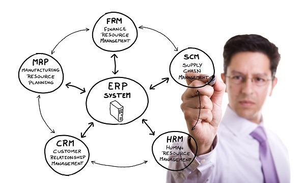 ERP definitie SAP Business One