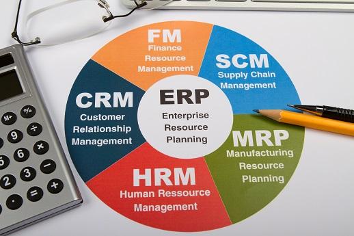 ERP definitie uitleg