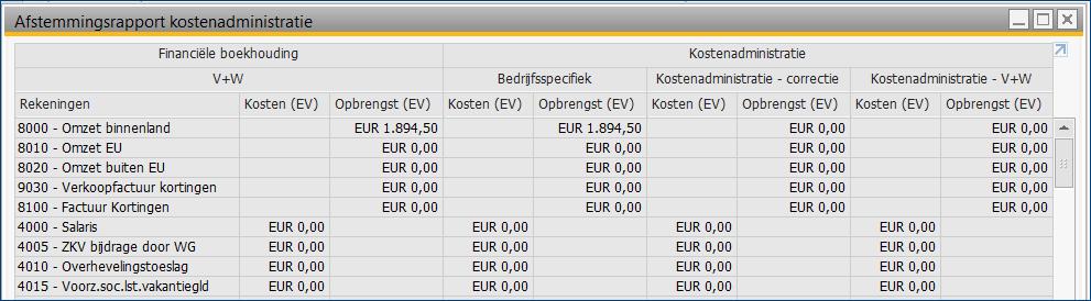 Kostenverbijzondering in SAP Business One 13